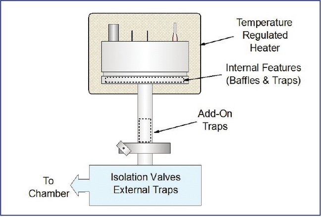 Protecting Vacuum Pressure Sensors from the Process Environment Part2