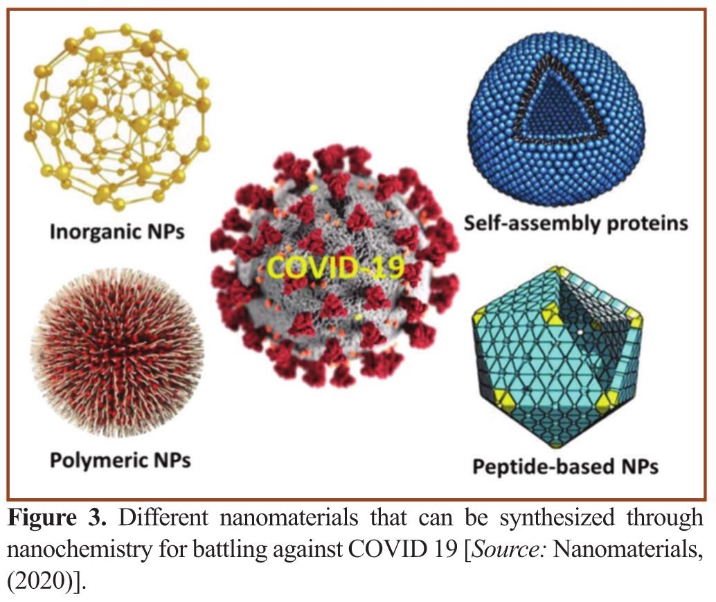 Can Nanomaterials-Enabled Solutions Help Mitigate the Challenges of COVID-19?