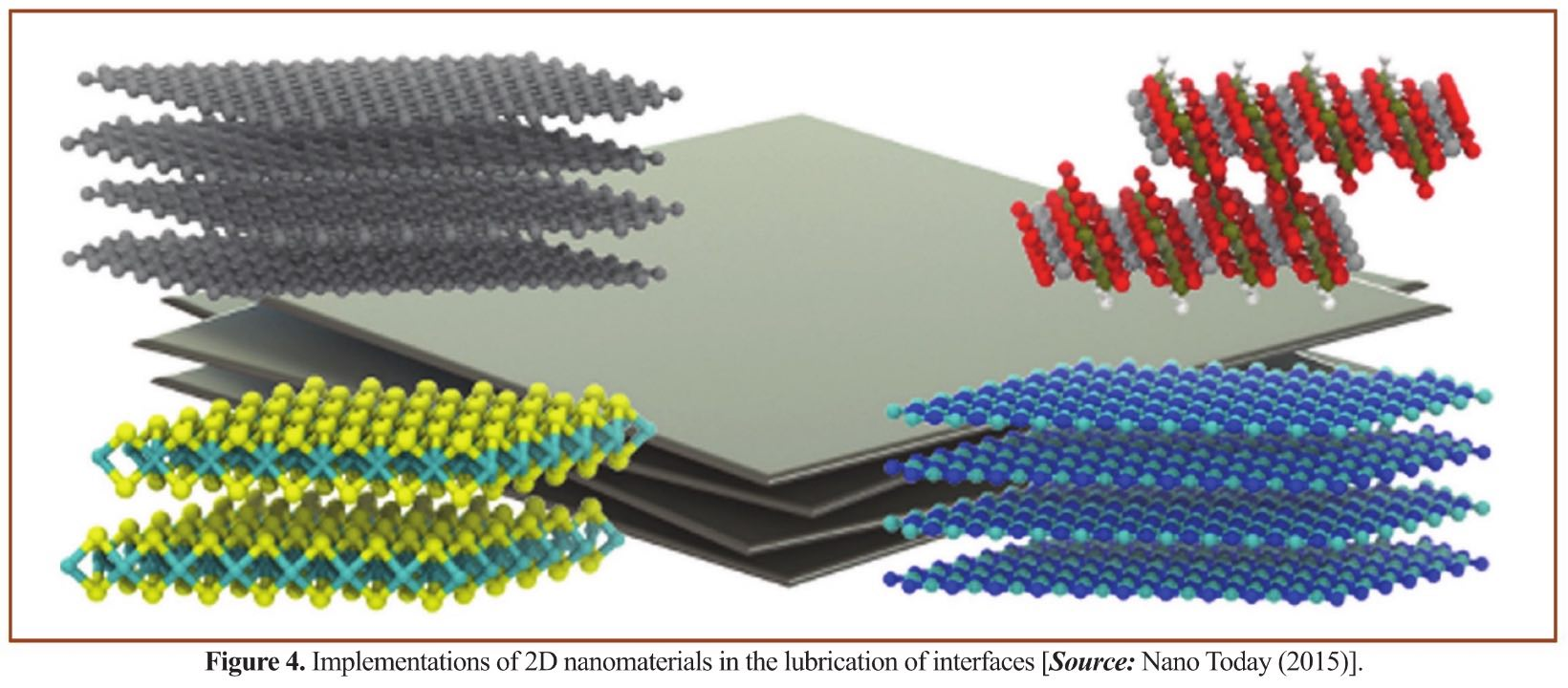 Functionalized 2D Nanomaterials Bring Breakthroughs in Advanced Technologies
