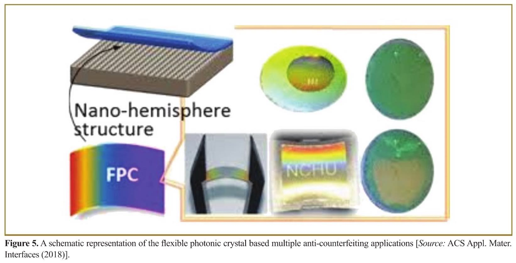 Emergence of Flexible Photonic Crystals